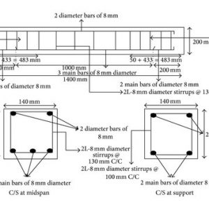 Structural – RC Detailing